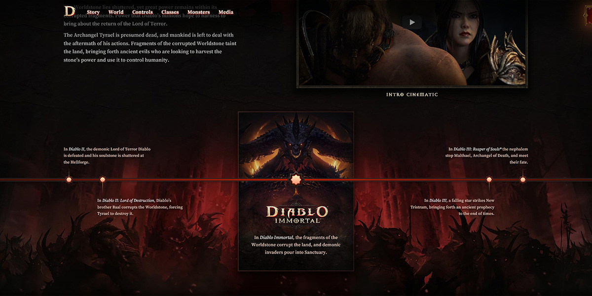Timeline showing when Diablo Immortal takes place relative to other games