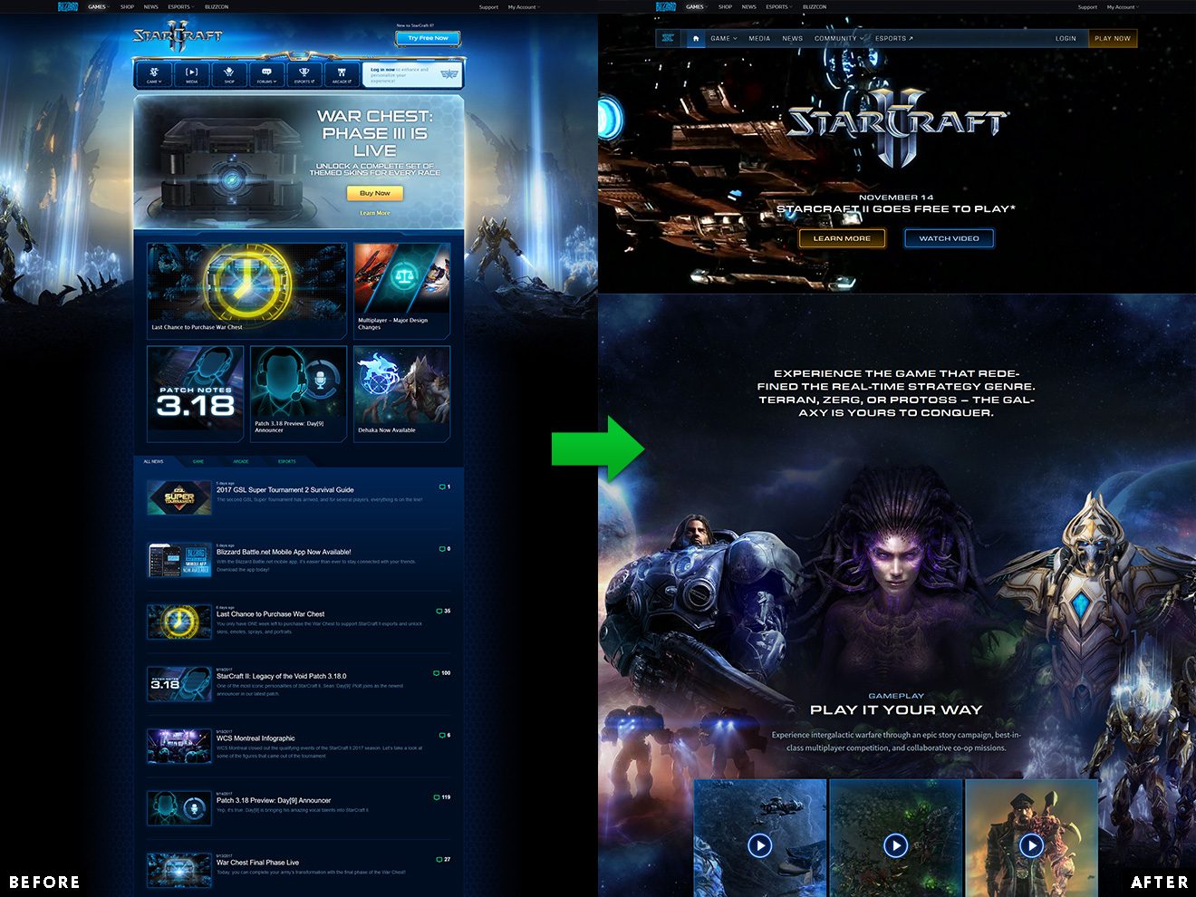 Before and after comparison for StarCraft2.com